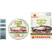 Fire rapitor monofilament Fir T Force Trouter