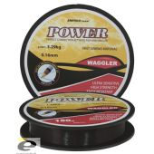 Fire Feeder Fir Power Waggler